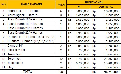 harga marchingband smp profesional